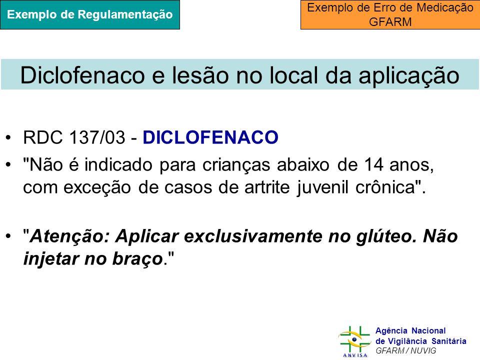 Diclofenaco e lesão no local da aplicação