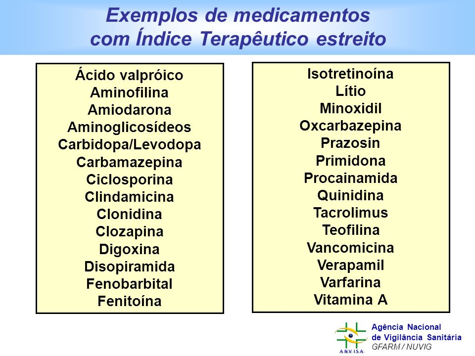 Exemplos de medicamentos com Índice Terapêutico estreito