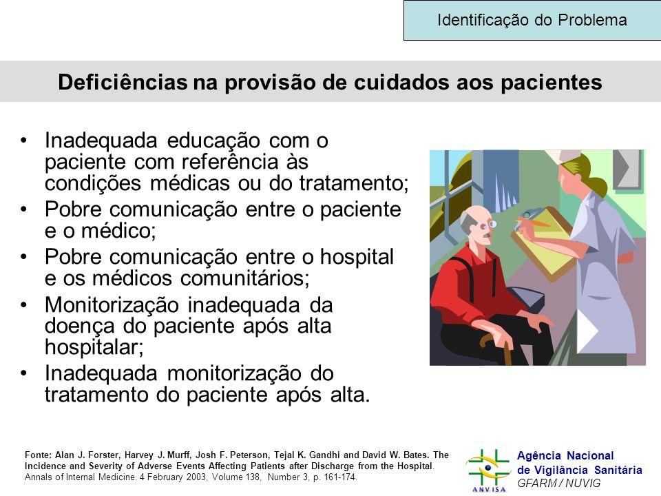Deficiências na provisão de cuidados aos pacientes