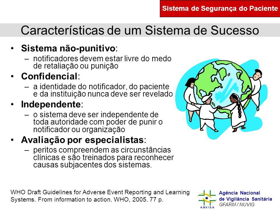 Características de um Sistema de Sucesso