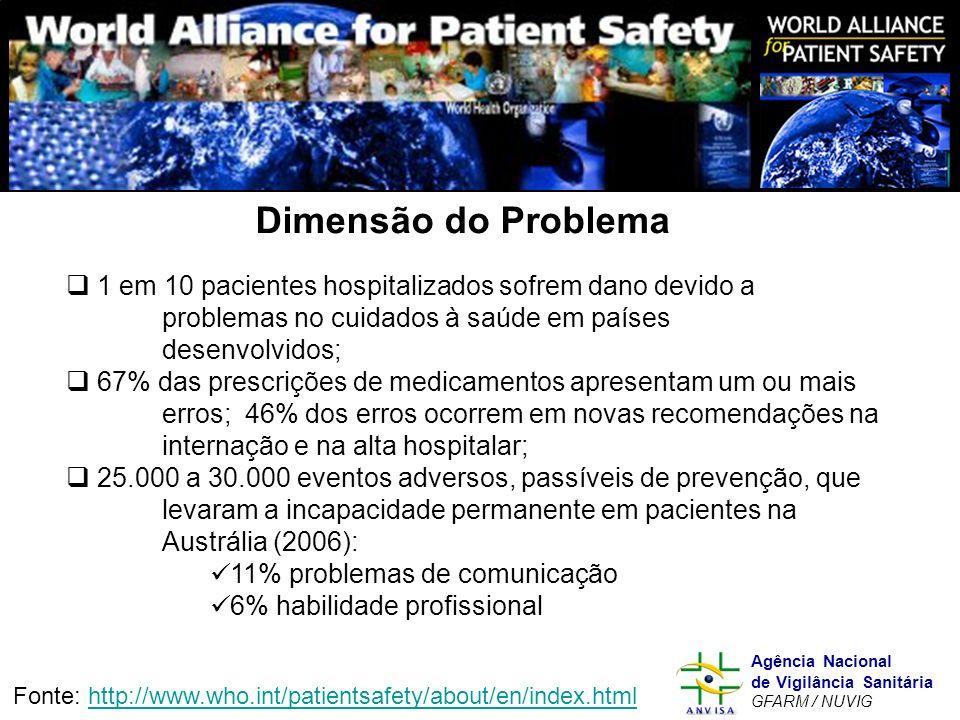 Dimensão do Problema 1 em 10 pacientes hospitalizados sofrem dano devido a. problemas no cuidados à saúde em países desenvolvidos;