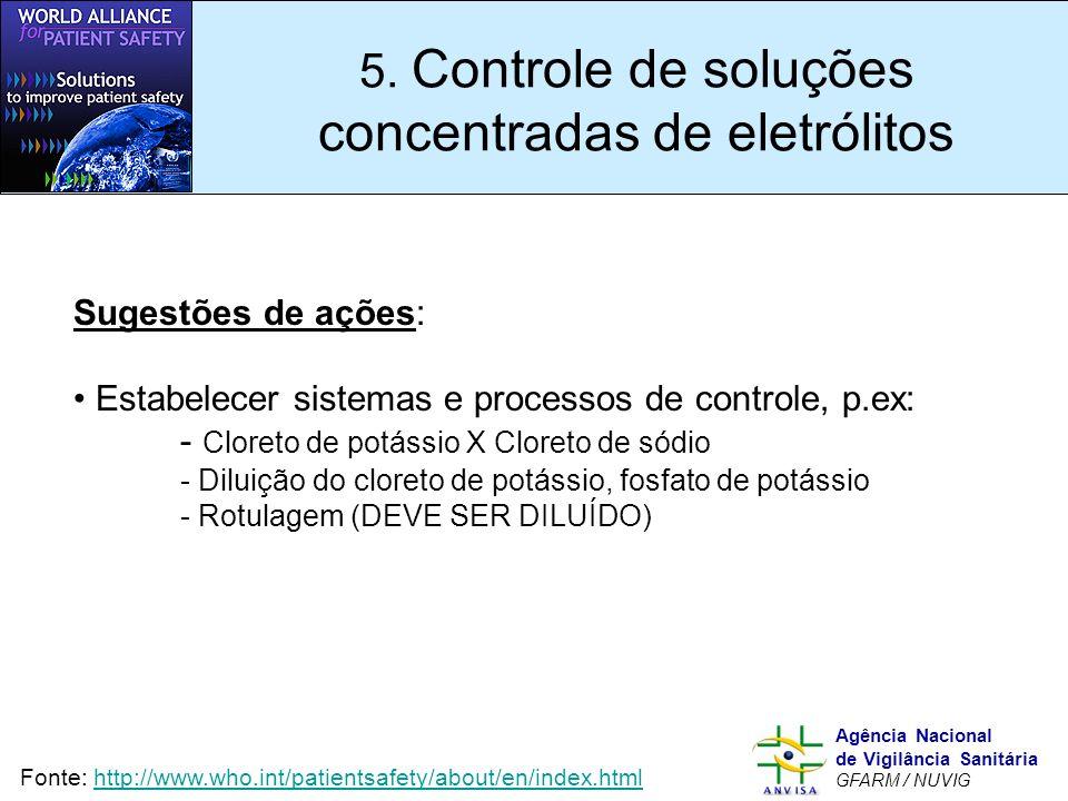5. Controle de soluções concentradas de eletrólitos