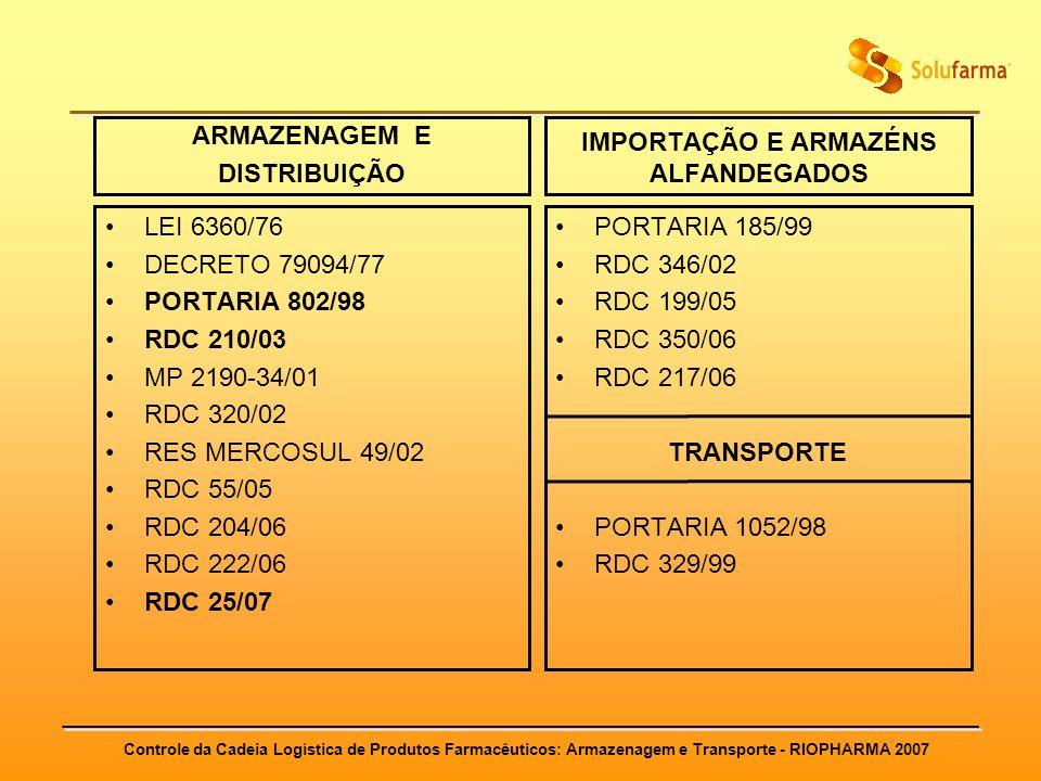 IMPORTAÇÃO E ARMAZÉNS ALFANDEGADOS
