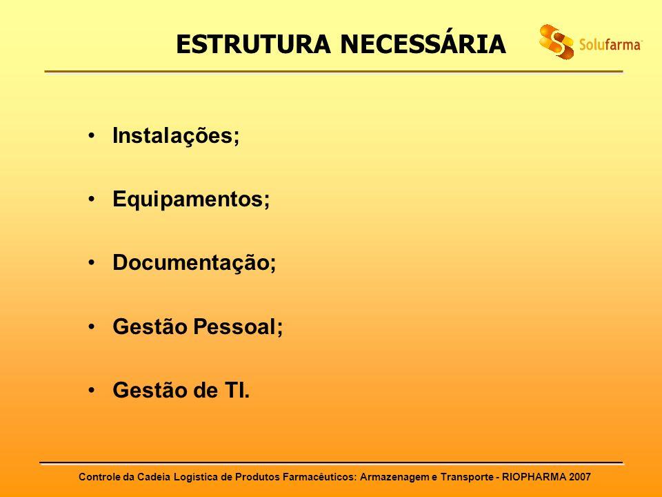 ESTRUTURA NECESSÁRIA Instalações; Equipamentos; Documentação;