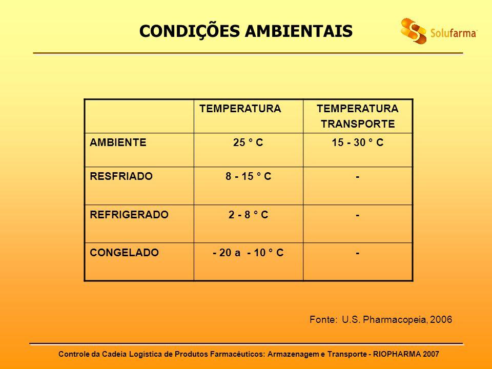 CONDIÇÕES AMBIENTAIS TEMPERATURA TRANSPORTE AMBIENTE 25 ° C