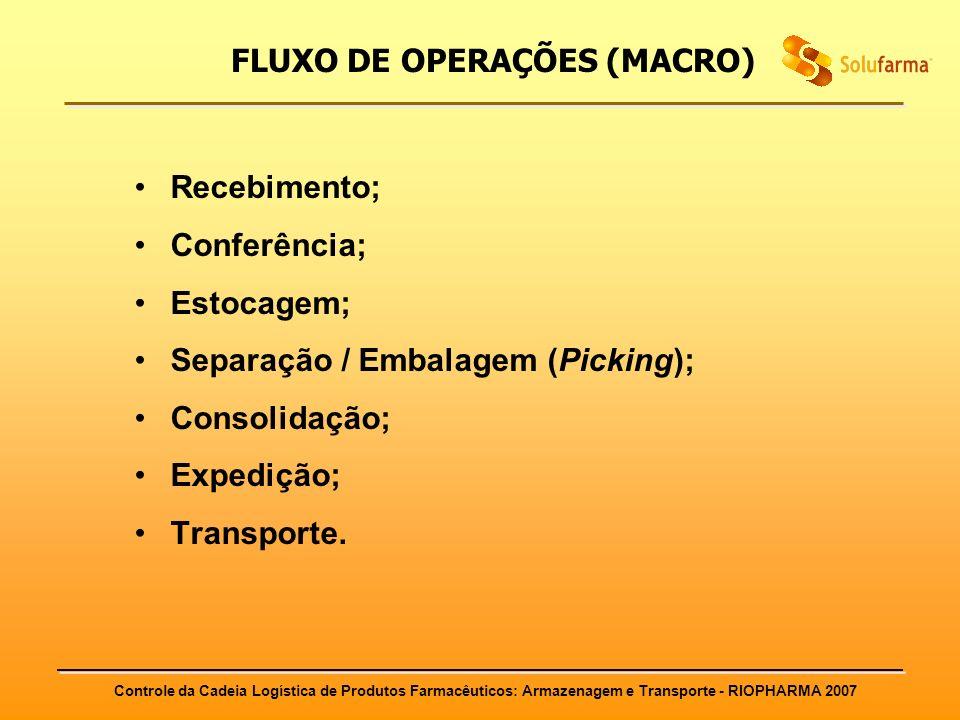 FLUXO DE OPERAÇÕES (MACRO)