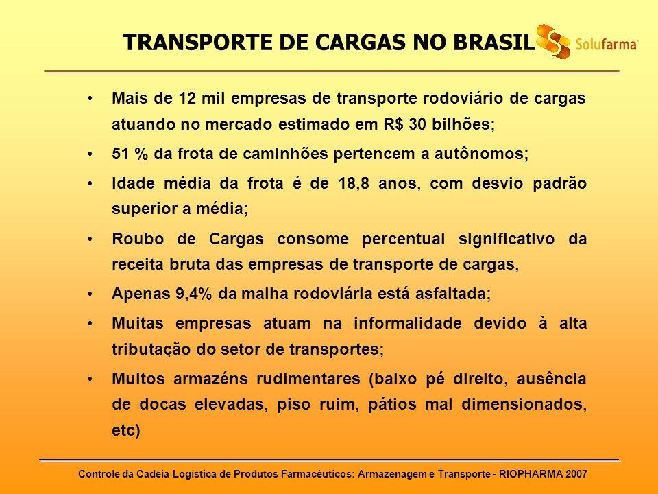 TRANSPORTE DE CARGAS NO BRASIL