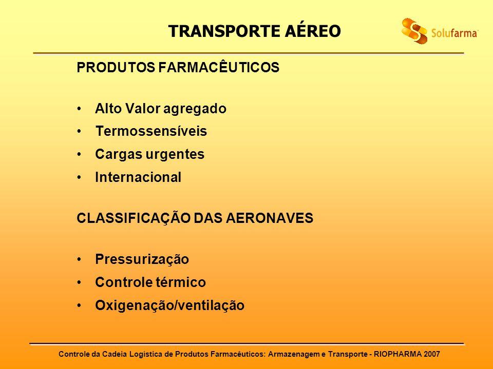 TRANSPORTE AÉREO PRODUTOS FARMACÊUTICOS Alto Valor agregado