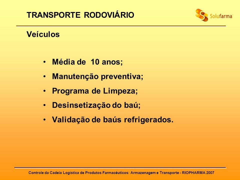 TRANSPORTE RODOVIÁRIO Veículos