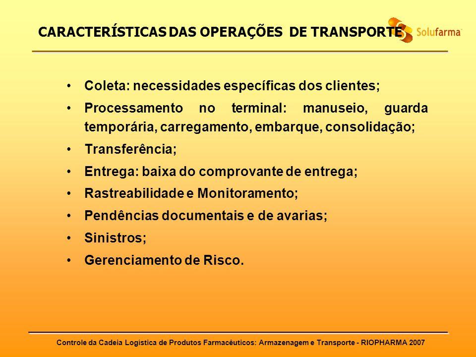 CARACTERÍSTICAS DAS OPERAÇÕES DE TRANSPORTE