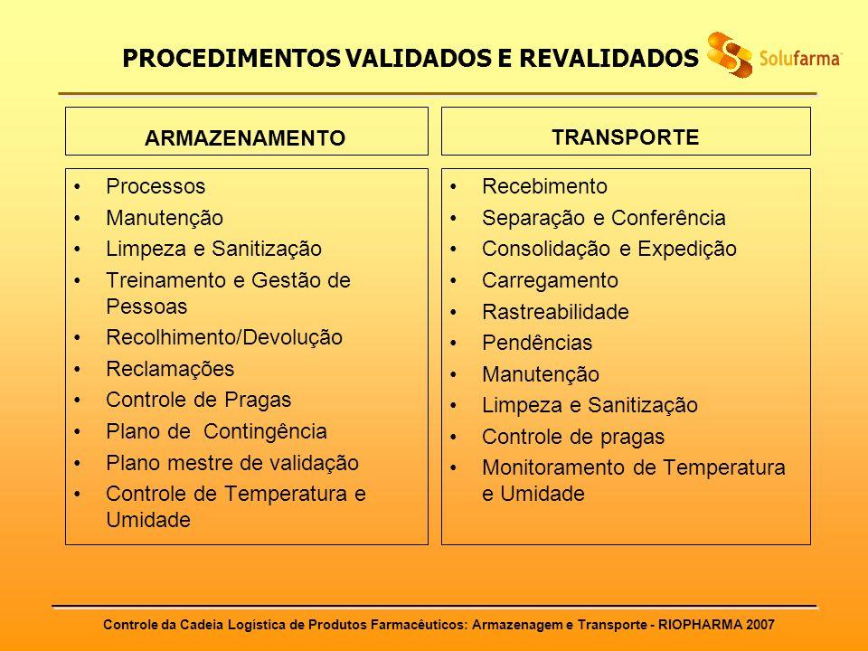 PROCEDIMENTOS VALIDADOS E REVALIDADOS