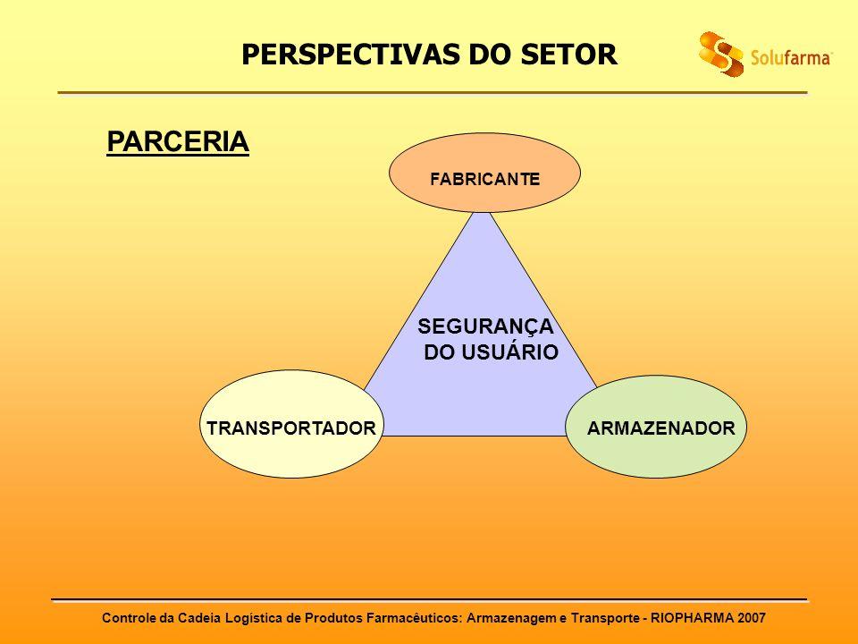 PERSPECTIVAS DO SETOR PARCERIA SEGURANÇA DO USUÁRIO TRANSPORTADOR