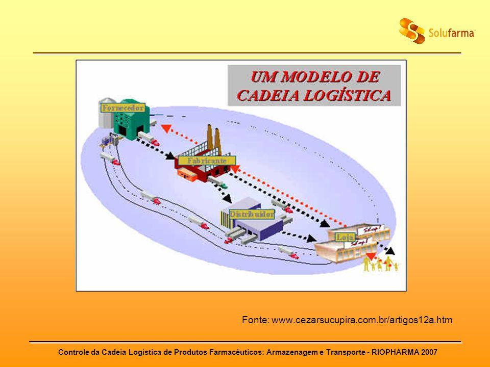 Fonte: www.cezarsucupira.com.br/artigos12a.htm