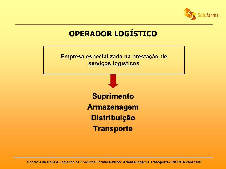 Suprimento Armazenagem Distribuição Transporte