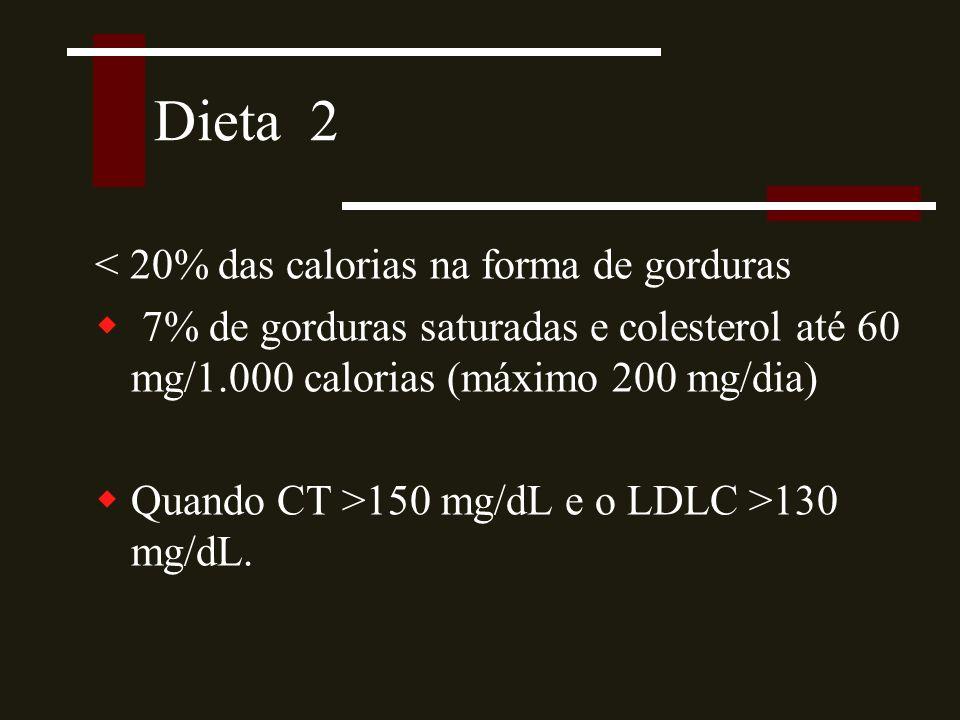 Dieta 2 < 20% das calorias na forma de gorduras
