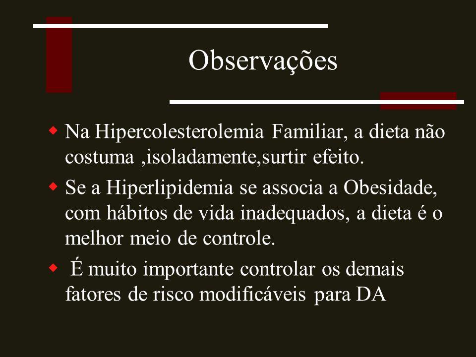 Observações Na Hipercolesterolemia Familiar, a dieta não costuma ,isoladamente,surtir efeito.