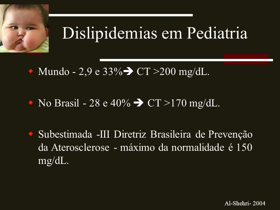 Dislipidemias em Pediatria