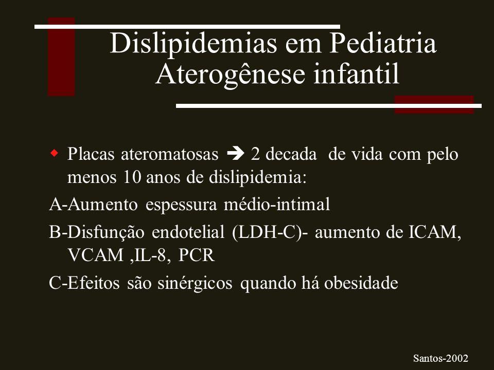 Dislipidemias em Pediatria Aterogênese infantil