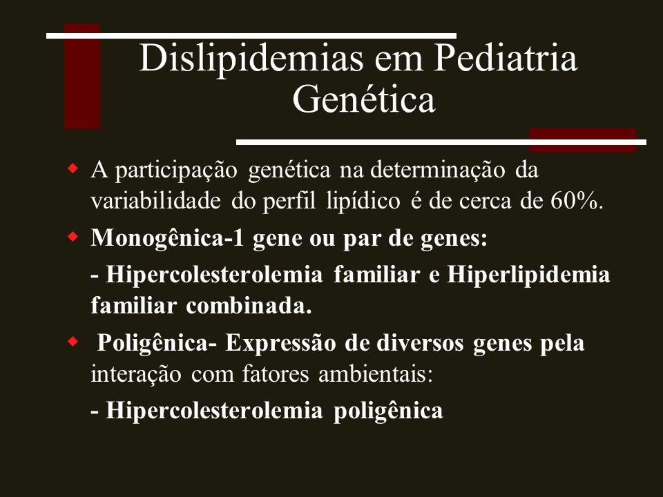 Dislipidemias em Pediatria Genética