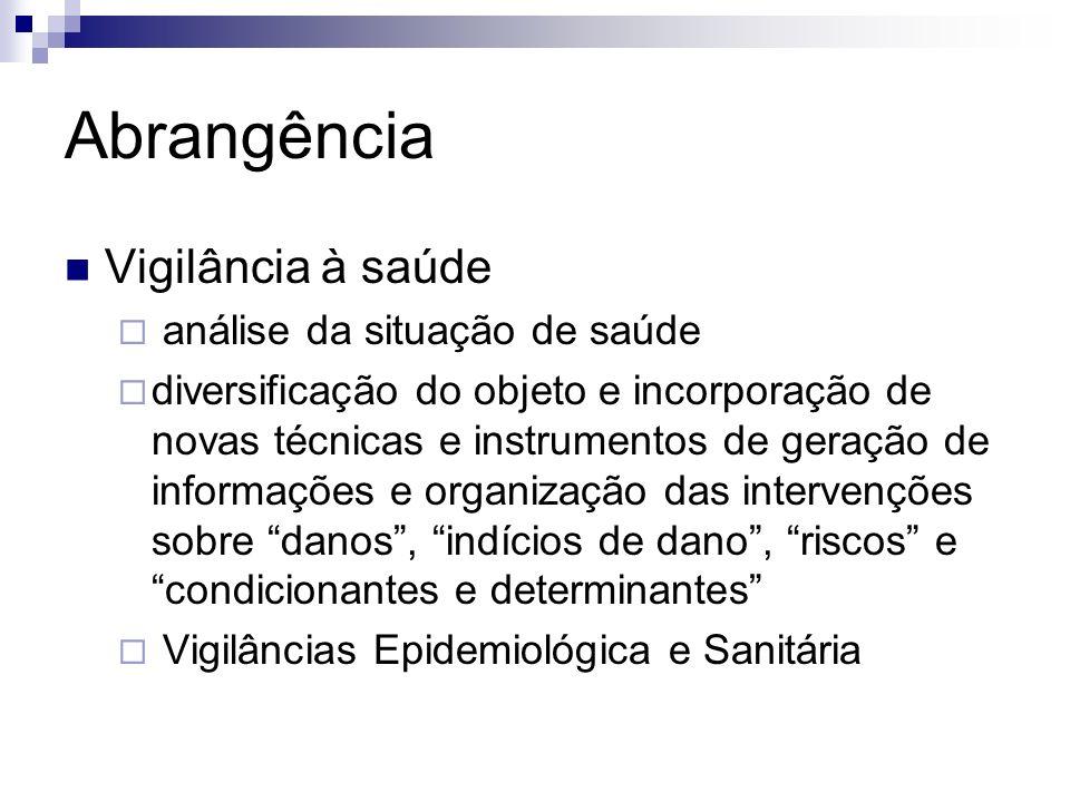 Abrangência Vigilância à saúde análise da situação de saúde