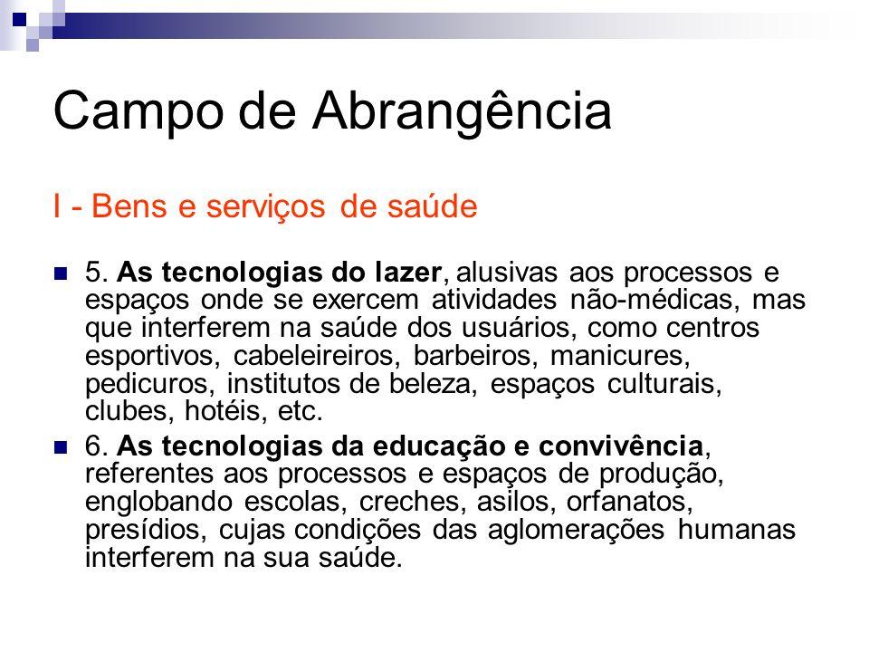 Campo de Abrangência I - Bens e serviços de saúde