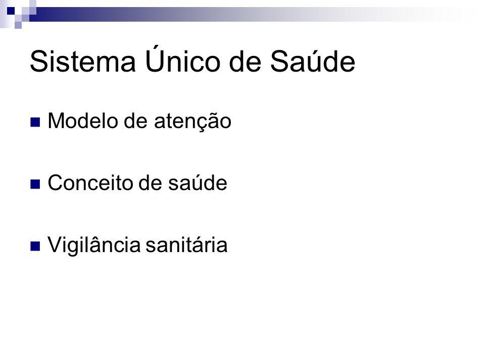 Sistema Único de Saúde Modelo de atenção Conceito de saúde