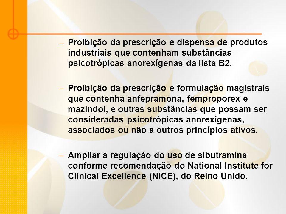 Proibição da prescrição e dispensa de produtos industriais que contenham substâncias psicotrópicas anorexígenas da lista B2.