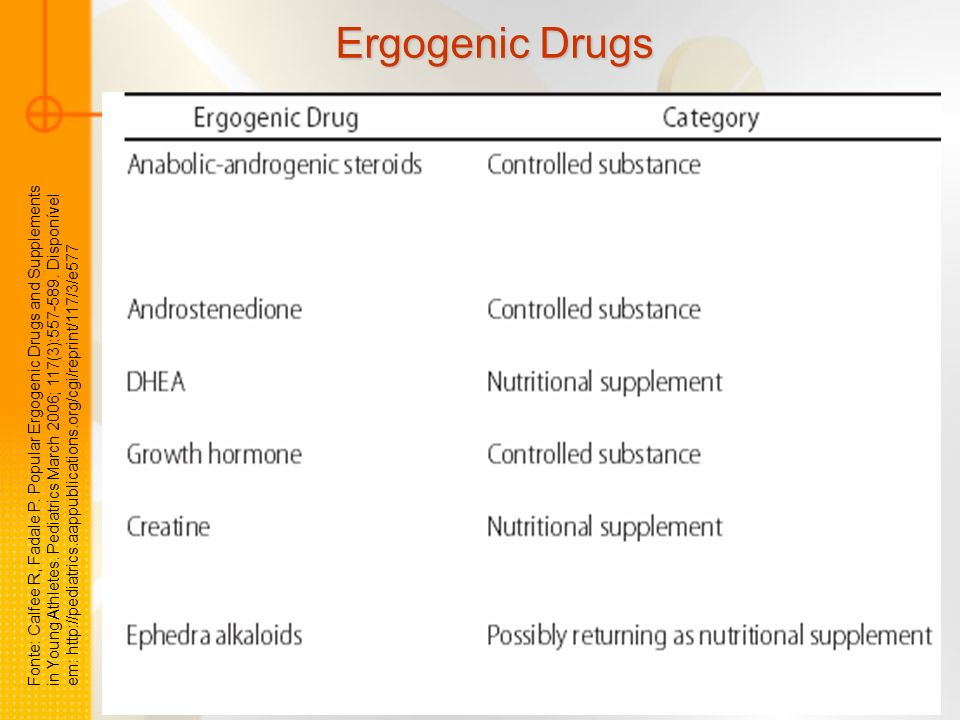 Ergogenic Drugs