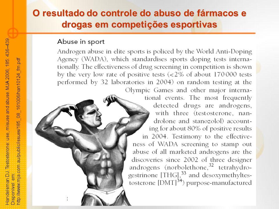 O resultado do controle do abuso de fármacos e drogas em competições esportivas