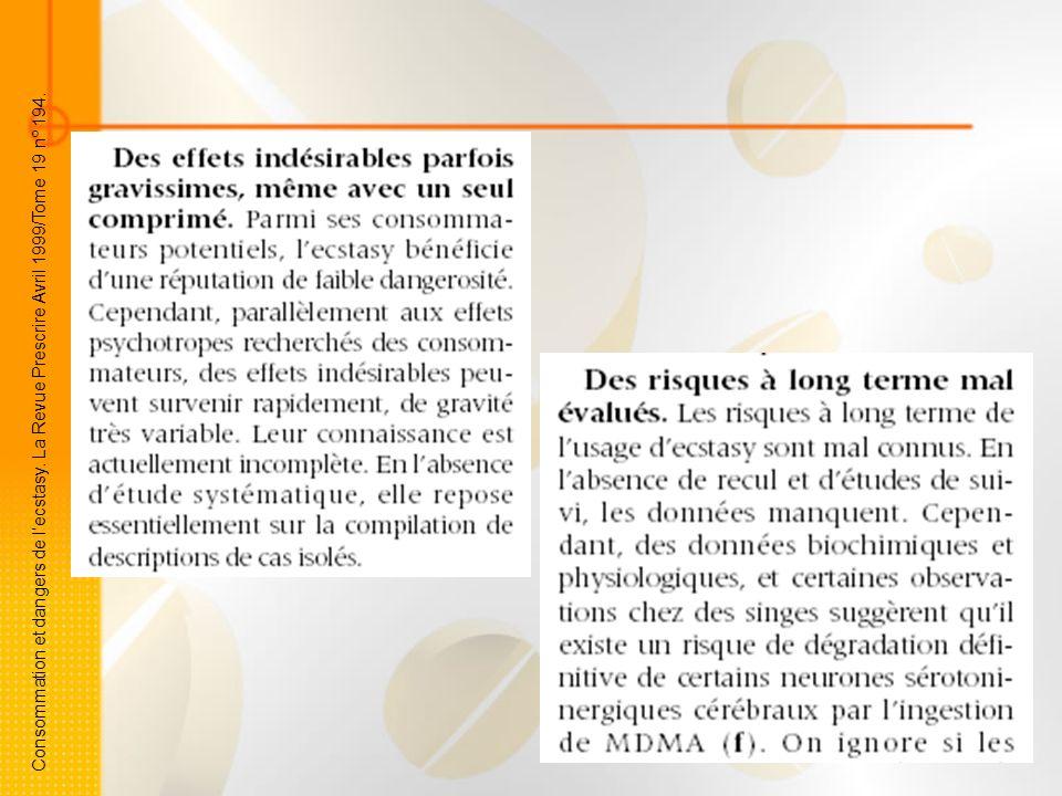 Consommation et dangers de l'ecstasy
