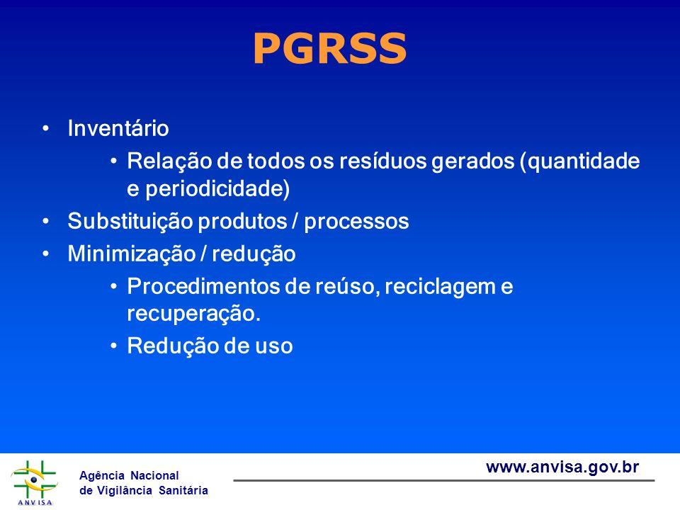 PGRSS Inventário. Relação de todos os resíduos gerados (quantidade e periodicidade) Substituição produtos / processos.