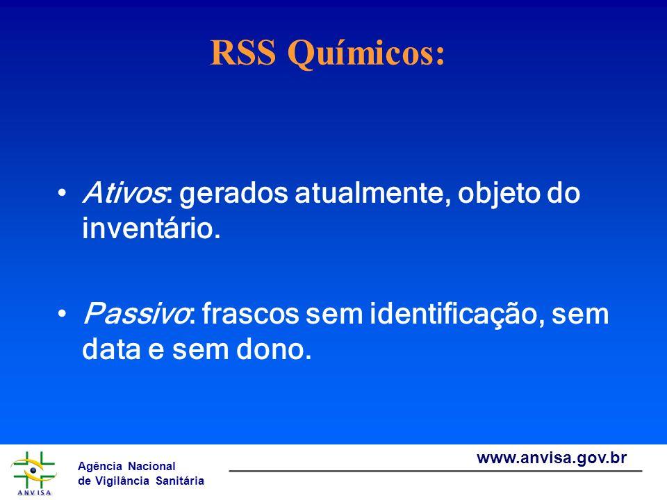 RSS Químicos: Ativos: gerados atualmente, objeto do inventário.