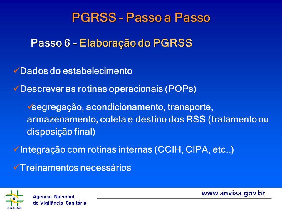 PGRSS – Passo a Passo Passo 6 – Elaboração do PGRSS