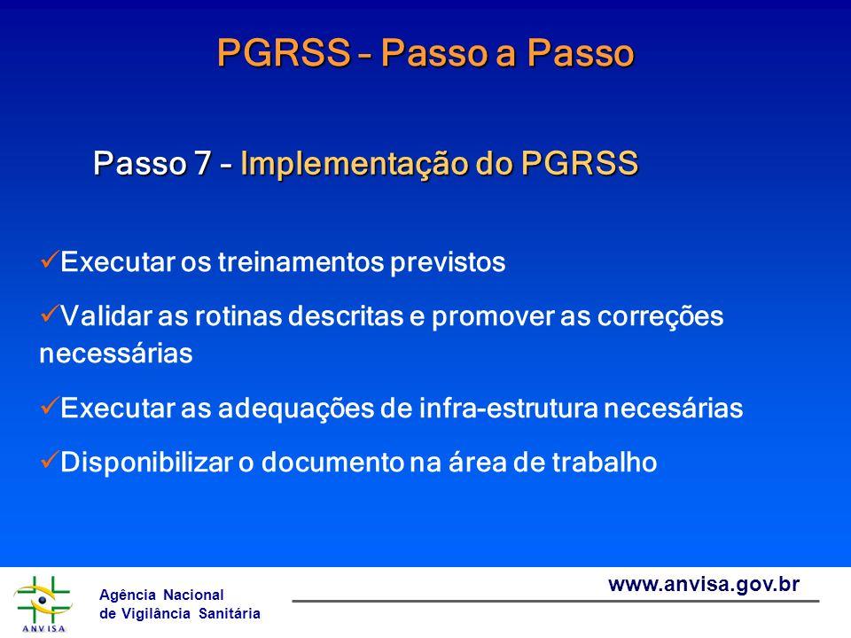 PGRSS – Passo a Passo Passo 7 – Implementação do PGRSS