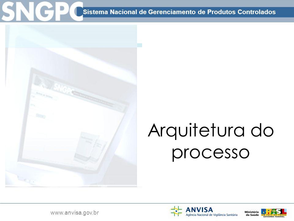 Arquitetura do processo