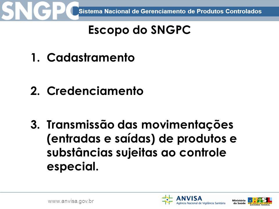 Escopo do SNGPC Cadastramento. 2. Credenciamento.