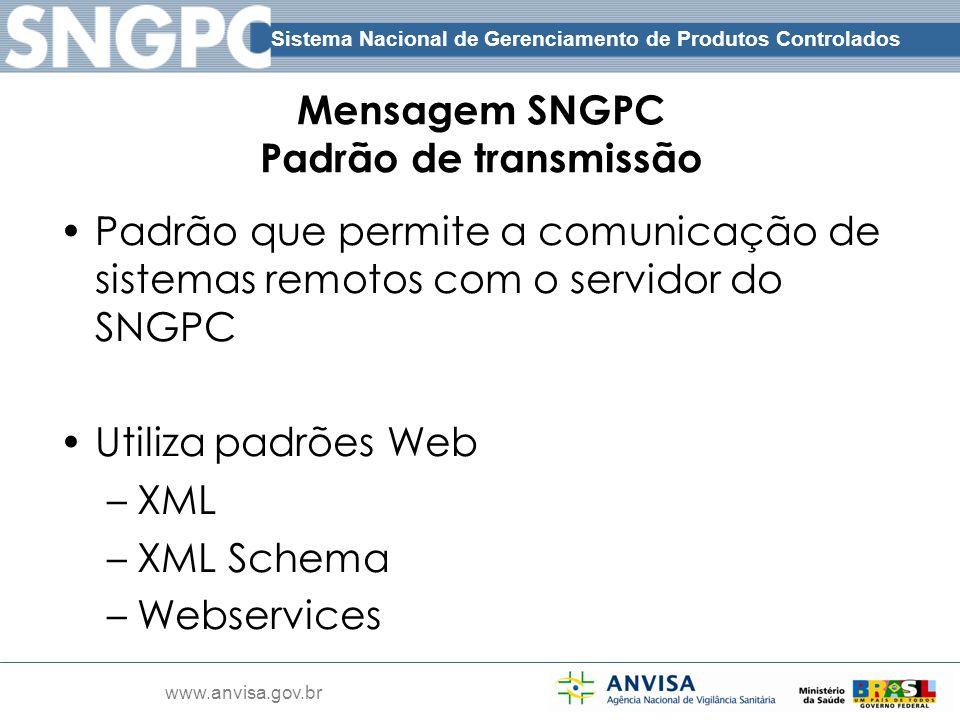 Mensagem SNGPC Padrão de transmissão