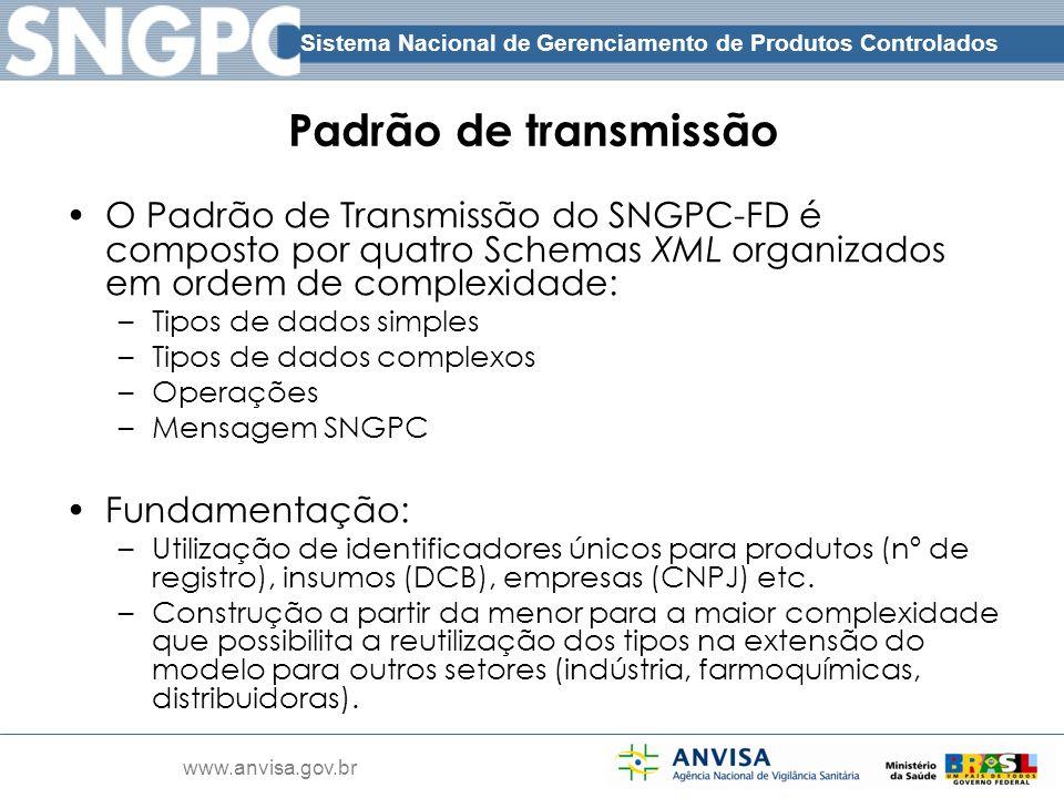 Padrão de transmissão O Padrão de Transmissão do SNGPC-FD é composto por quatro Schemas XML organizados em ordem de complexidade: