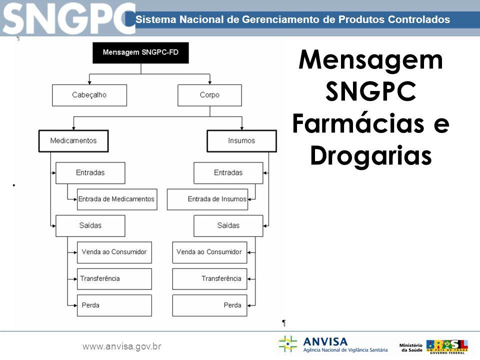 Mensagem SNGPC Farmácias e Drogarias