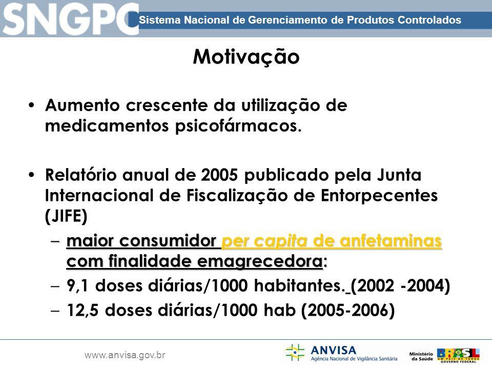 Motivação Aumento crescente da utilização de medicamentos psicofármacos.