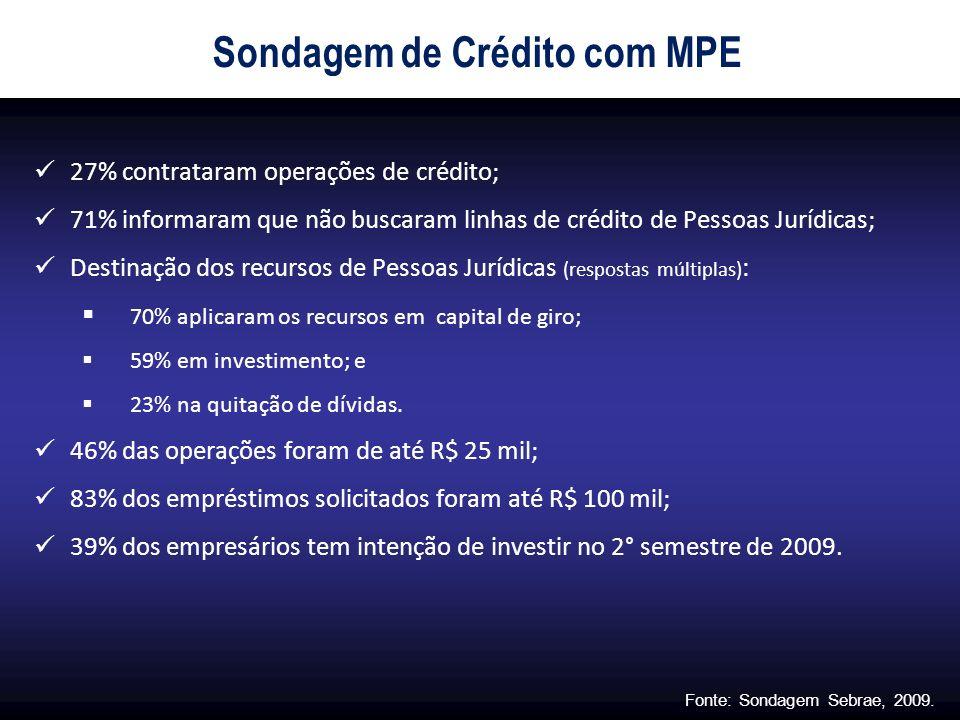 Sondagem de Crédito com MPE