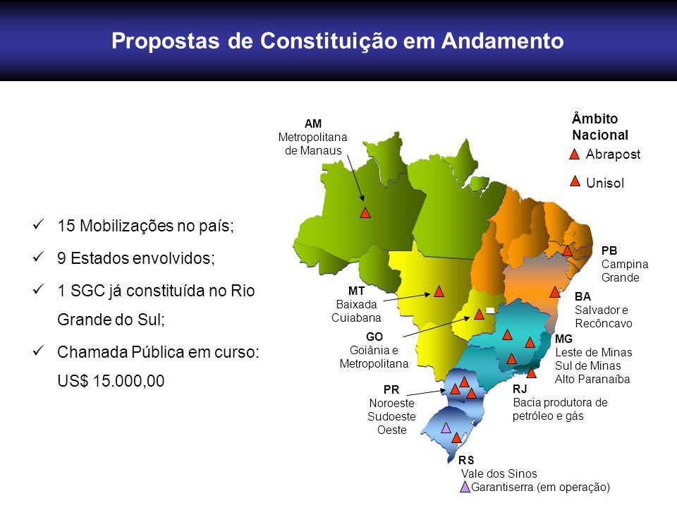 Propostas de Constituição em Andamento