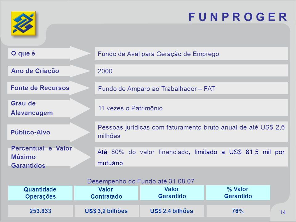 Desempenho do Fundo até 31.08.07