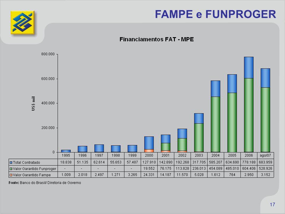 FAMPE e FUNPROGER 17 2