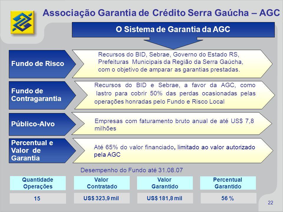 O Sistema de Garantia da AGC
