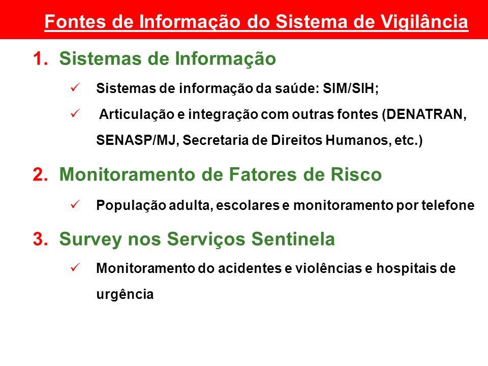 Fontes de Informação do Sistema de Vigilância