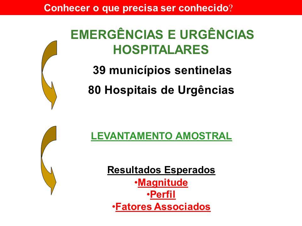 80 Hospitais de Urgências
