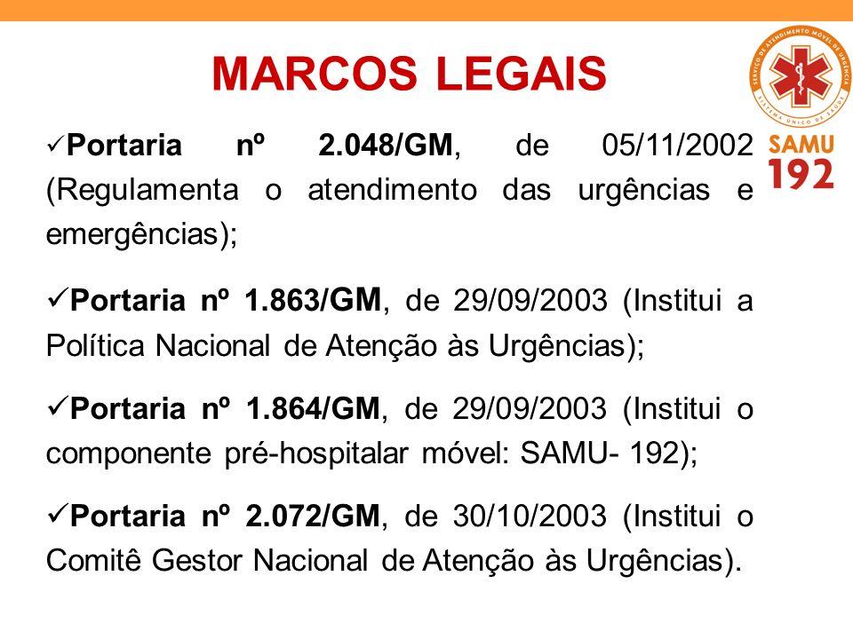 MARCOS LEGAIS Portaria nº 2.048/GM, de 05/11/2002 (Regulamenta o atendimento das urgências e emergências);