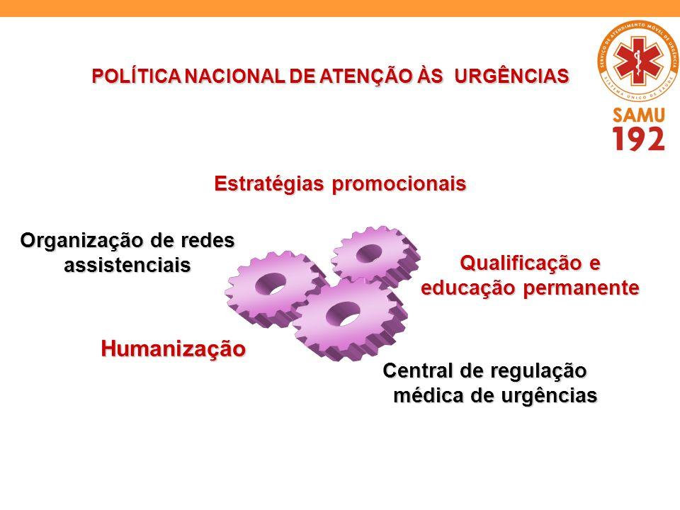 Humanização Estratégias promocionais