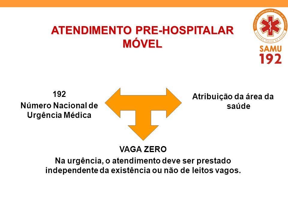 ATENDIMENTO PRE-HOSPITALAR MÓVEL